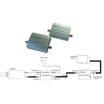 ΑΝΤΙΠΑΡΑΣΙΤΙΚΟ ΓΙΑ CCTV FVS-530(T-9204)